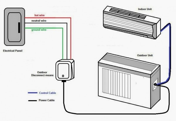 Split Air Conditioner Diagram