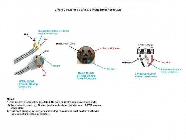 Diagram 3 Phase 4 Pin Plug Wiring Diagram Full Version Hd Quality Wiring Diagram Mindiagramsm Repni It