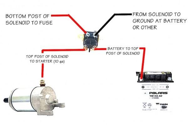 Solenoid Wire Diagram