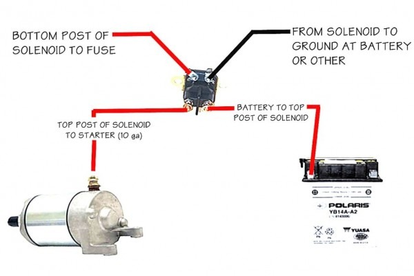 Starter Solenoid Diagram