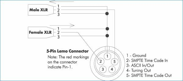 5 Pin Xlr Wiring Diagram