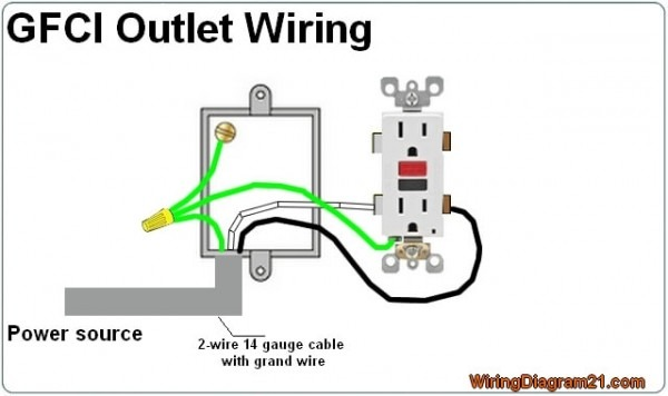 Gfci Boutlet Belectrical Bwiring Bdiagram Bcolor Bcode on Suzuki Savage Wiring Diagram