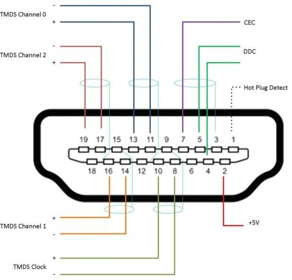Rca Wire Diagram