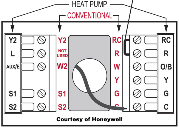 Honeywell Thermostat Wiring For Ac