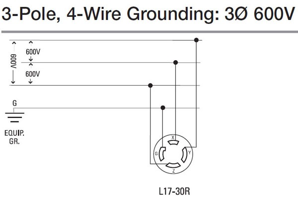 3 Phase Outlet Wiring Diagram
