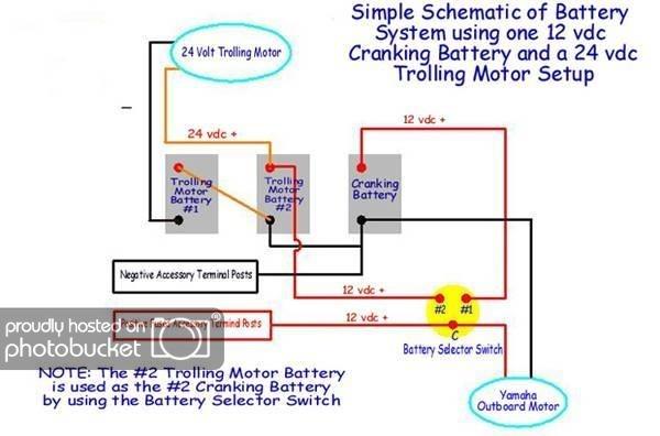Motorguide 12 Volt Wiring Diagram