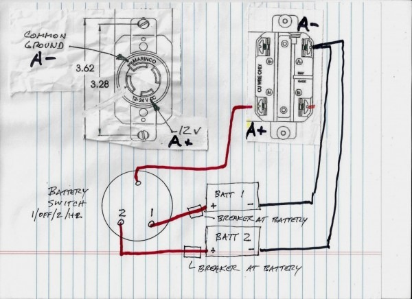 DIAGRAM] Marinco 24v Receptacle Wiring Diagram FULL Version HD Quality Wiring  Diagram - FIRSTSTEPDFW.JEPIX.FRfirststepdfw.jepix.fr