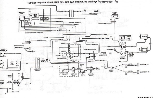 John Deere Ignition Switch Wiring Diagram Solutions Trak Manual