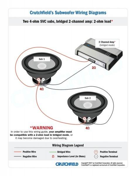 Kicker Wiring Diagrams