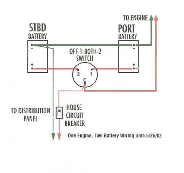 Marine Switches Wiring Diagram