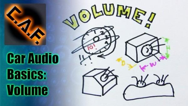 Subwoofer Box Volume