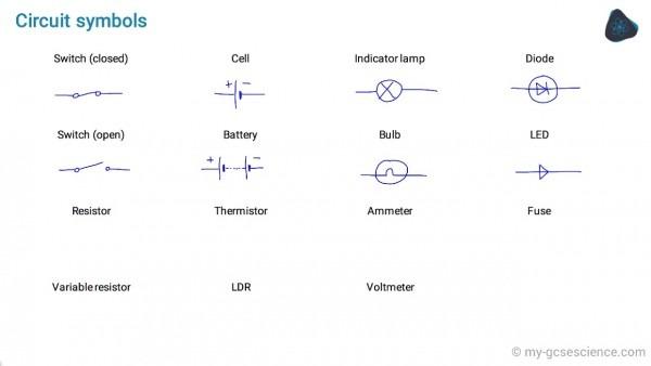 Gcse Physics Circuit Symbols (aqa 9