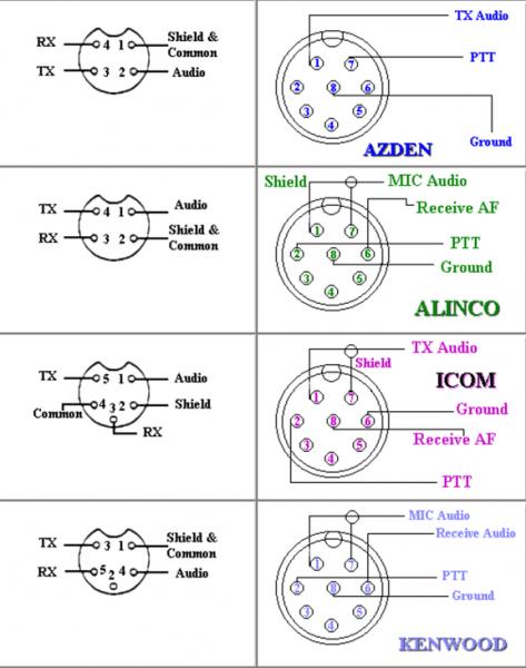 Astatic Mic Wiring Diagram