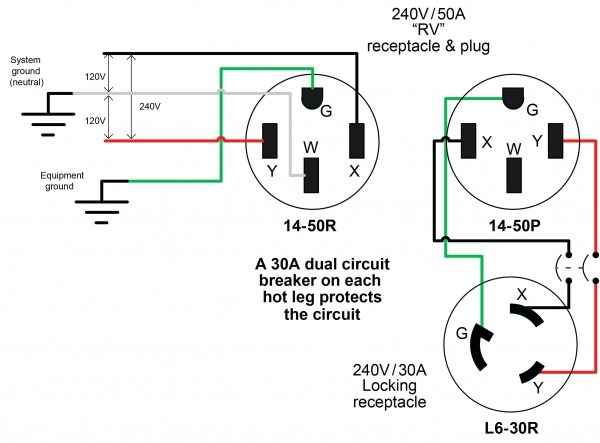 Rv Receptacle Wiring Diagram
