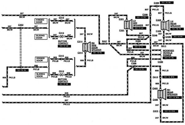 1998 Ford F150 Trailer Wiring Diagram