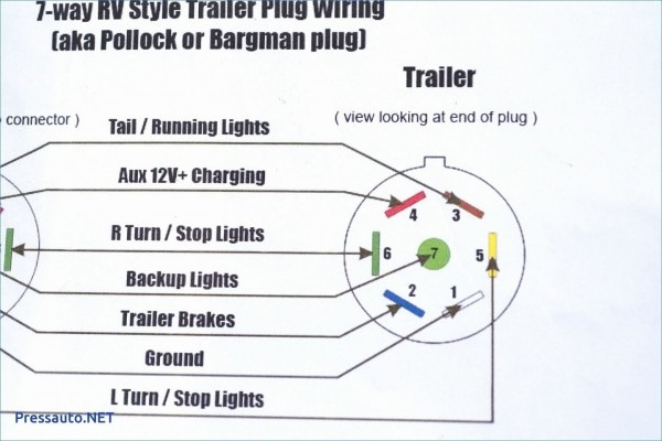 Wiring Harness For Trailer