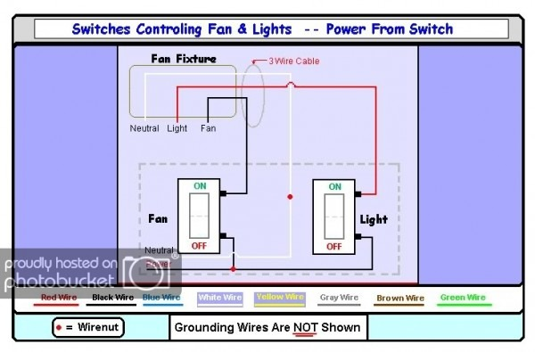 Wiring Bathroom Fan And Light Switch