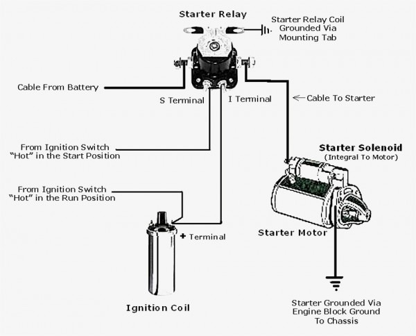 New Wiring Diagram For A Ford Starter Relay Solenoid Divine Model