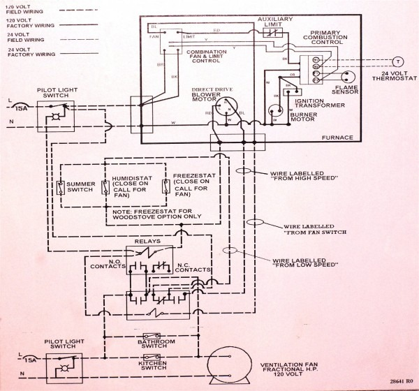 Gas Furnace Wiring Diagram