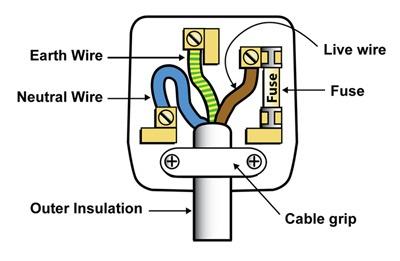Wiring A Plug To Plug A