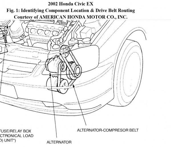How Do I Change A Serpentine Belt On A 2002 Honda Civic Ex