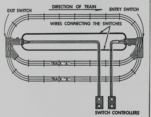 Lionel Wiring Diagram from www.tankbig.com
