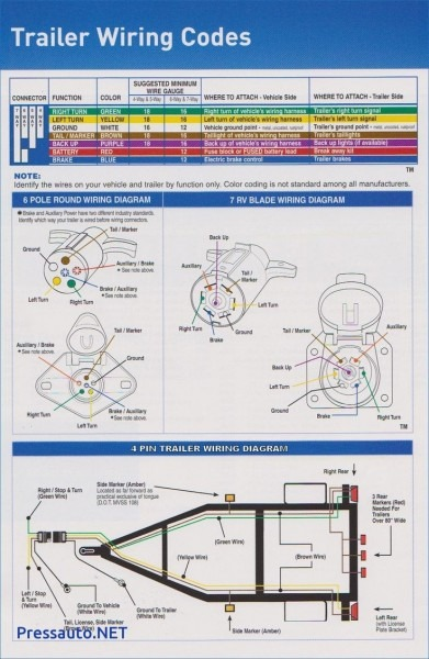 Ford 7 Pole Trailer Wiring Diagram