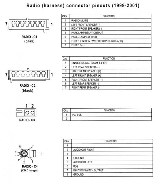 1996 Jeep Grand Cherokee Stereo Wiring Diagram