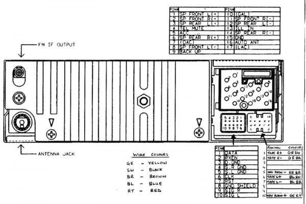 Bmw Z3 Radio Wiring Diagram