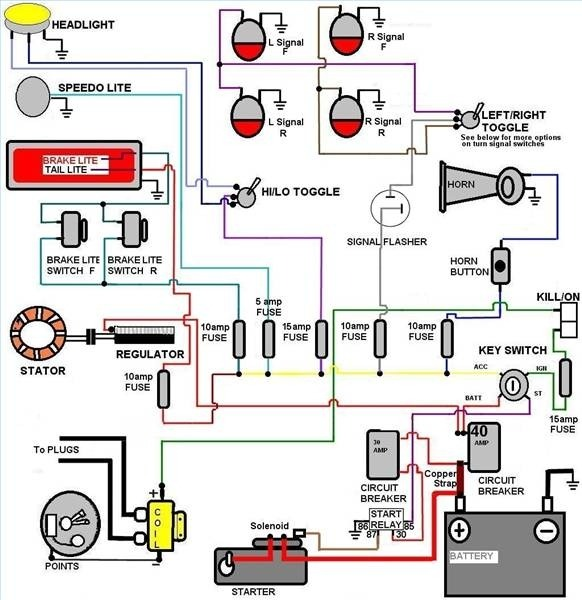 Basic Auto Wiring Diagrams