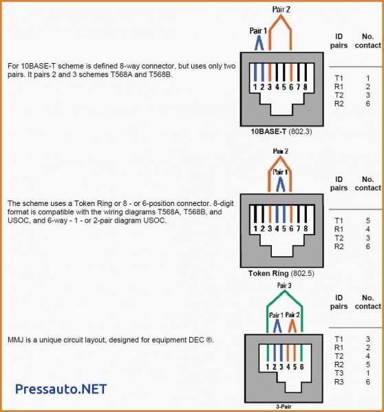 Rj Wiring Diagram Cat Http Wwwlcomcom Regarding Rj To Rj Pinout