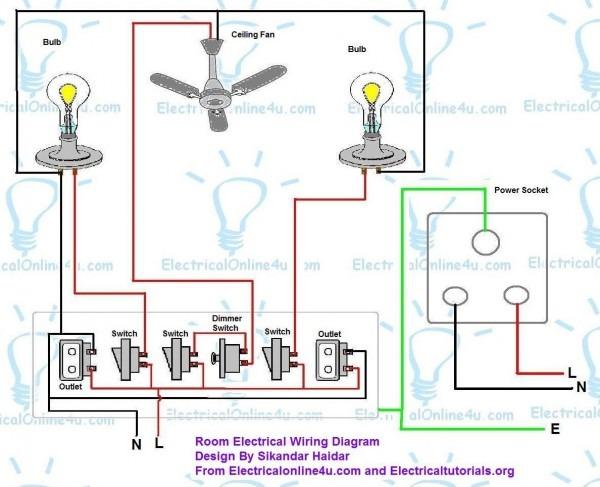Room Wiring Diagram