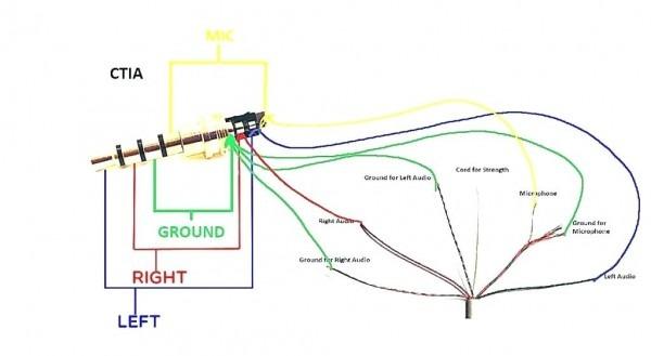 Speaker To Headphone Jack Wiring Diagram