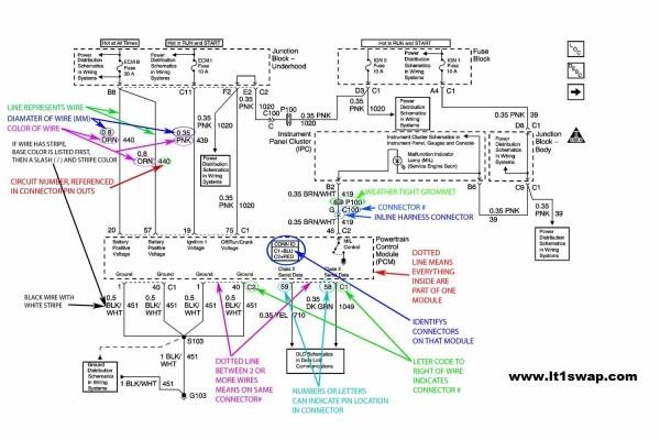 Wiring Harness Information