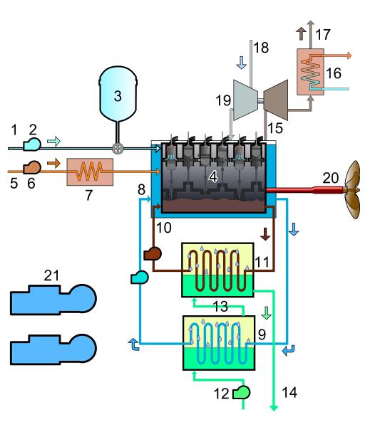 File Ship's Diesel Engine Brockdiagram Nt Png