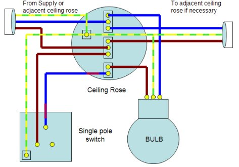 Loft Light Wiring Diagram