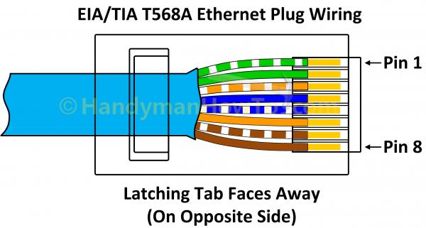 Sony Wx Gt90Bt Wiring Diagram from www.tankbig.com