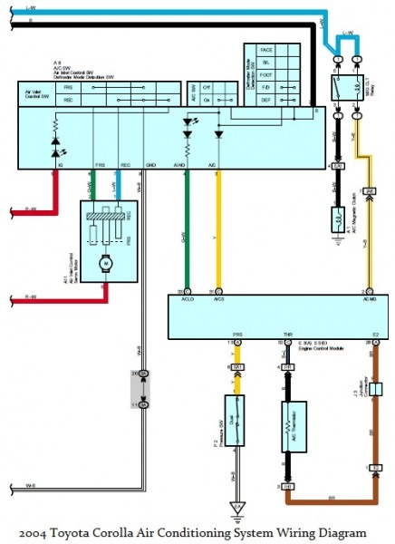Wiring Diagram For 2004 Toyota Corolla