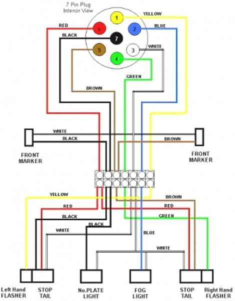 Ford F Trailer Wiring Harness Diagram Best Of In Roc Grp Org Fine