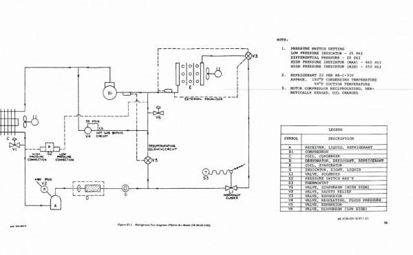 Trane Wiring Diagram Thermostat from www.tankbig.com