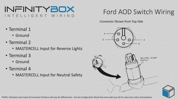 Ford Aod Transmission Diagrams Car Interior Design