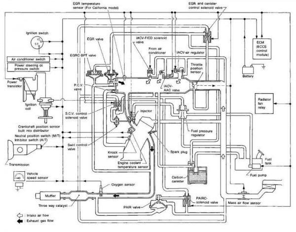 95 240sx fuse diagram 89 240sx wiring diagrams wiring diagram  89 240sx wiring diagrams wiring diagram