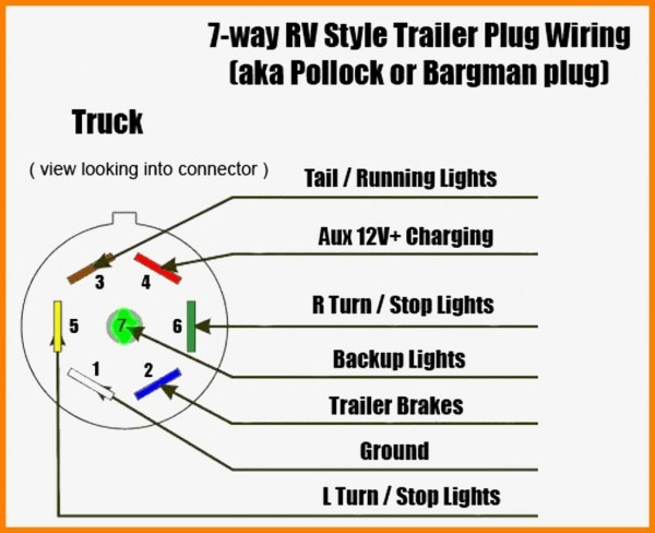 Trailer Receptacle Wiring Diagram