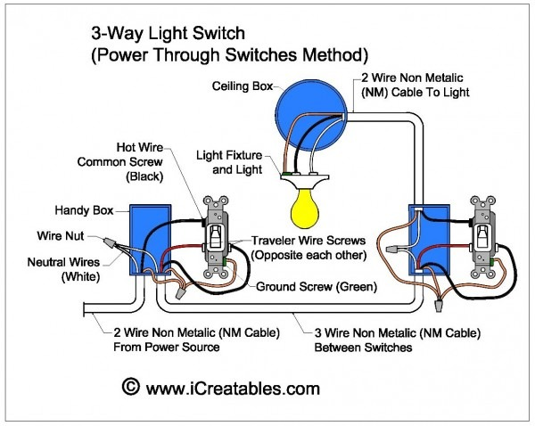 Diagram Of 4 Way Switch Wiring