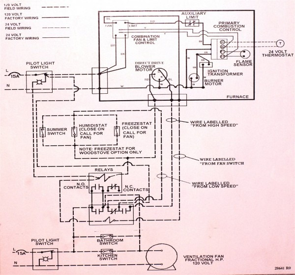 Wiring Diagram Older Furnace
