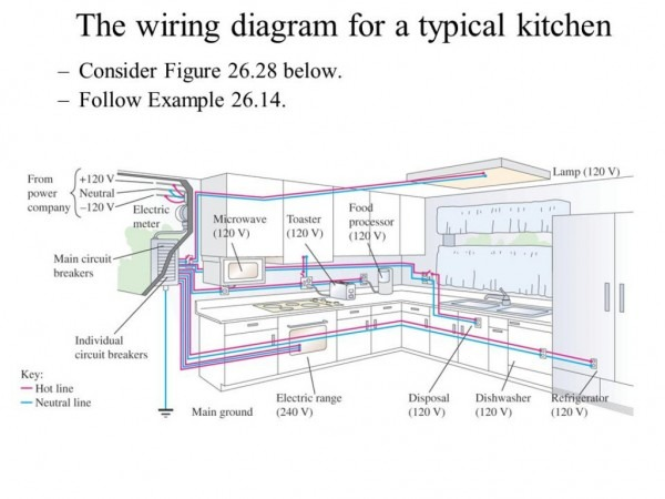 Under Cabinet Wiring Diagram