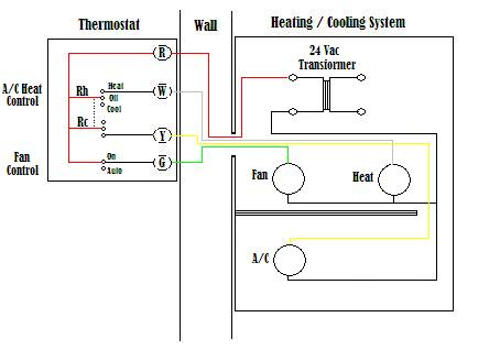 Heater Thermostat Wiring Diagram Wires For What