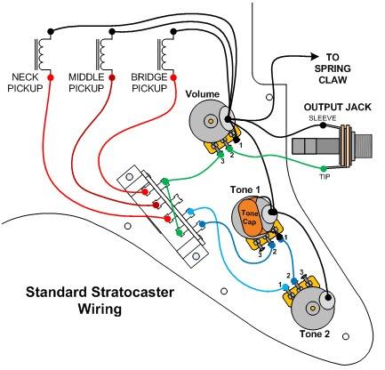 1982 Fender Stratocaster Wiring Harness Diagram