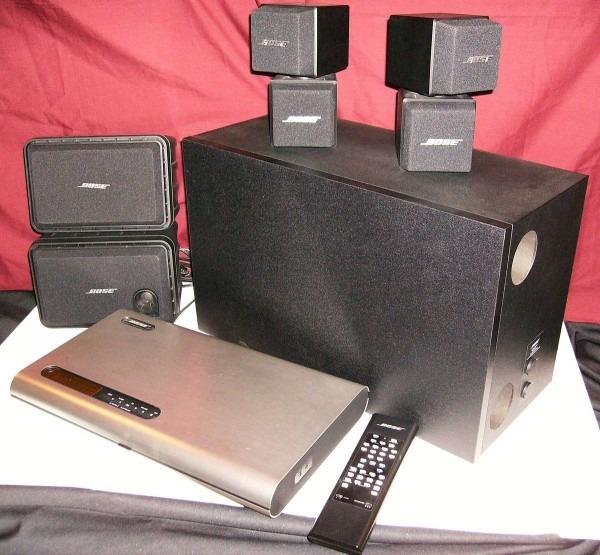 Bose 321 Inputs