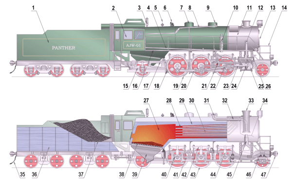 Steam Locomotive Components
